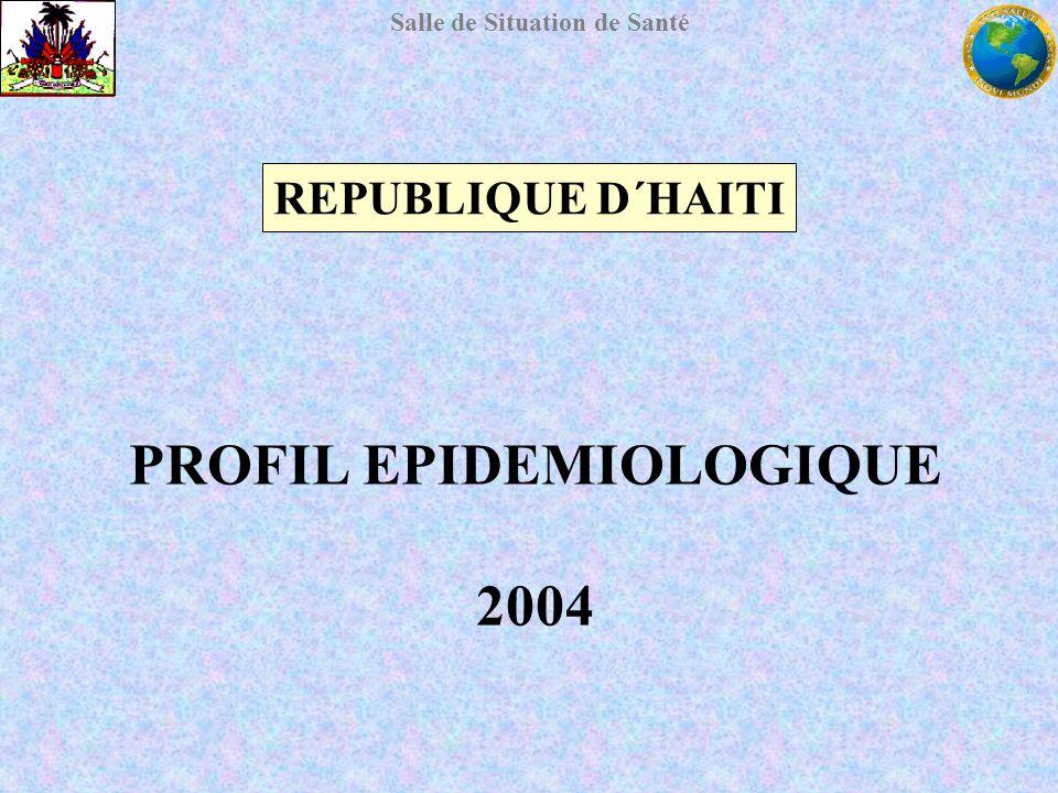 Salle de Situation de Santé REPUBLIQUE D´HAITI PROFIL EPIDEMIOLOGIQUE 2004