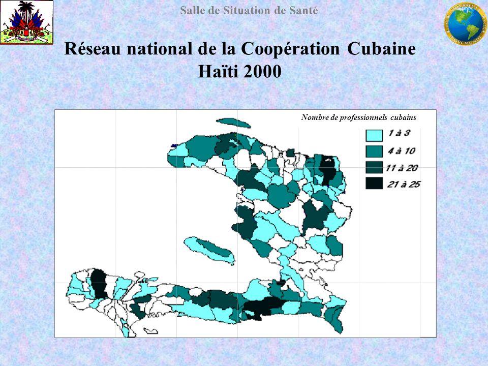 Salle de Situation de Santé Réseau national de la Coopération Cubaine Haïti 2000 Nombre de professionnels cubains