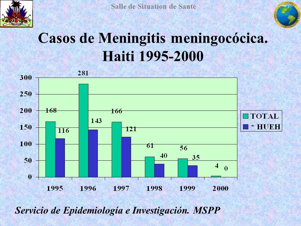 Salle de Situation de Santé Casos de Meningitis meningocócica. Haiti 1995-2000 Servicio de Epidemiología e Investigación. MSPP