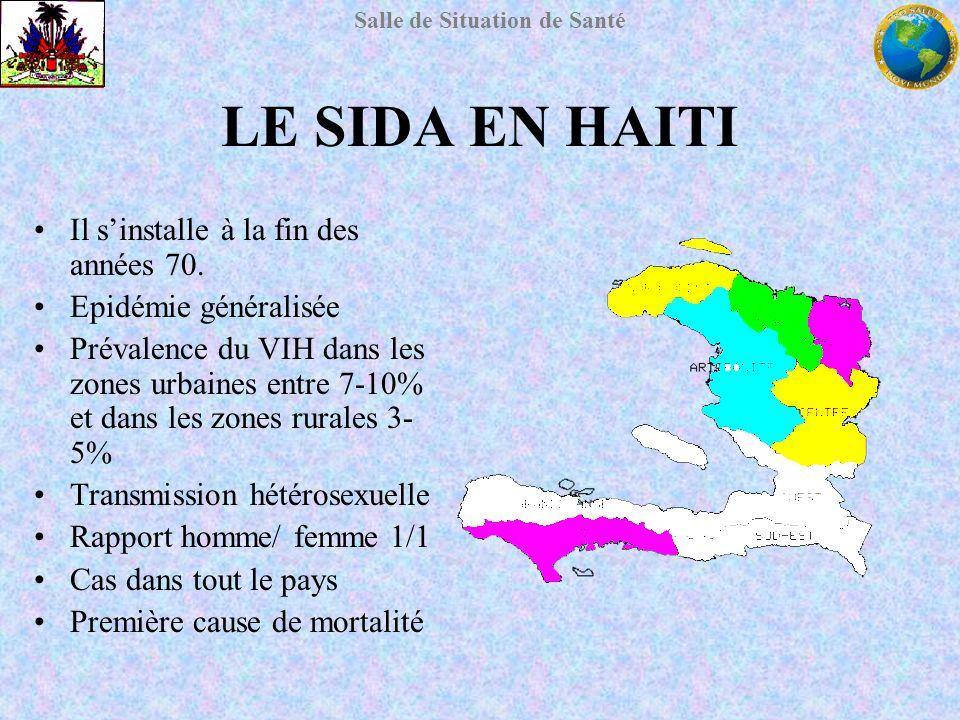 Salle de Situation de Santé LE SIDA EN HAITI Il sinstalle à la fin des années 70. Epidémie généralisée Prévalence du VIH dans les zones urbaines entre