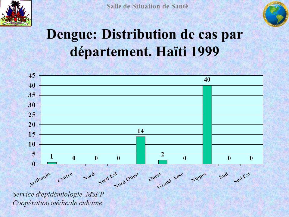 Salle de Situation de Santé Dengue: Distribution de cas par département. Haïti 1999 Service d'épidémiologie, MSPP Coopération médicale cubaine
