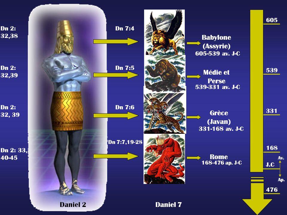 Daniel 2Daniel 7 Dn 2: 32,38 Dn 7:4 Dn 2: 32,39 Dn 7:5 Dn 2: 32, 39 Dn 7:6 Dn 2: 33, 40-45 Dn 7:7,19-28 Babylone (Assyrie) 605-539 av. J-C Médie et Pe