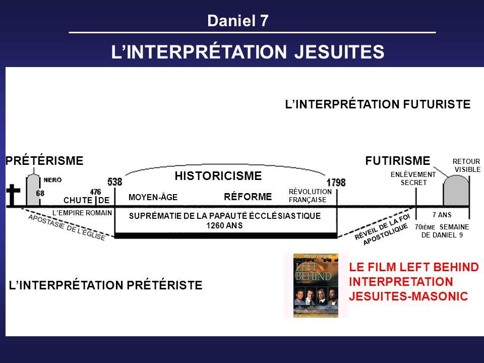 Daniel 7 SUPRÉMATIE DE LA PAPAUTÉ ÉCCLÉSIASTIQUE 1260 ANS MOYEN-ÂGE RÉFORME RÉVOLUTION FRANÇAISE HISTORICISME PRÉTÉRISMEFUTIRISME CHUTE DE LEMPIRE ROM