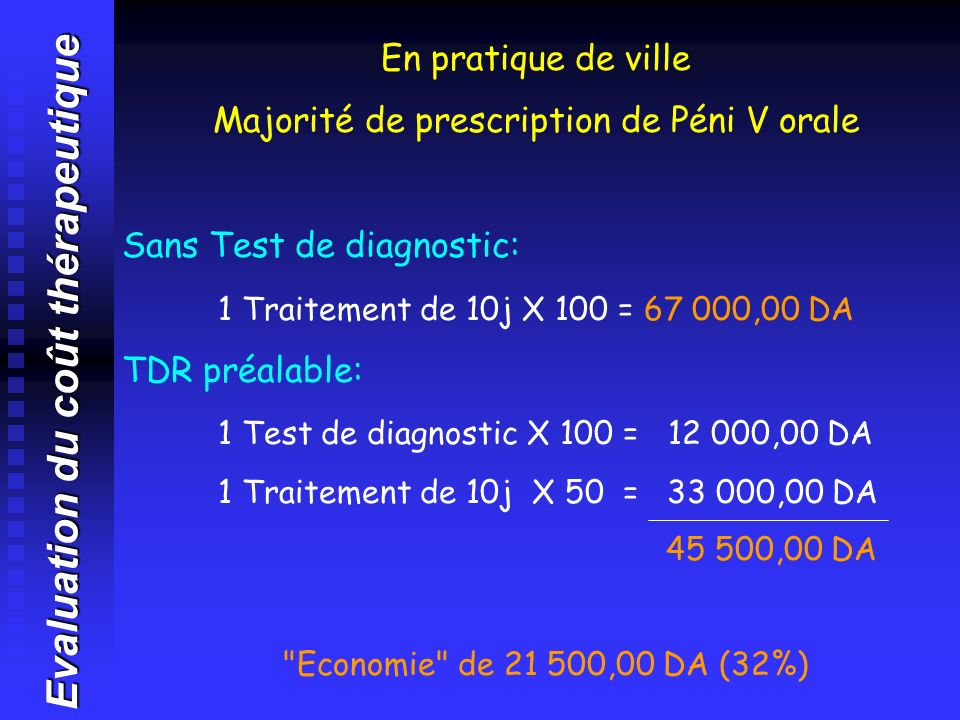 Evaluation du coût thérapeutique En pratique de ville Majorité de prescription de Péni V orale Sans Test de diagnostic: 1 Traitement de 10j X 100 = 67