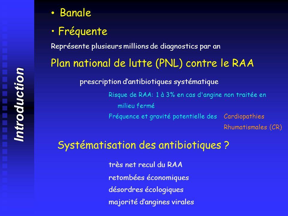 Introduction Banale Fréquente Représente plusieurs millions de diagnostics par an Plan national de lutte (PNL) contre le RAA prescription dantibiotiqu
