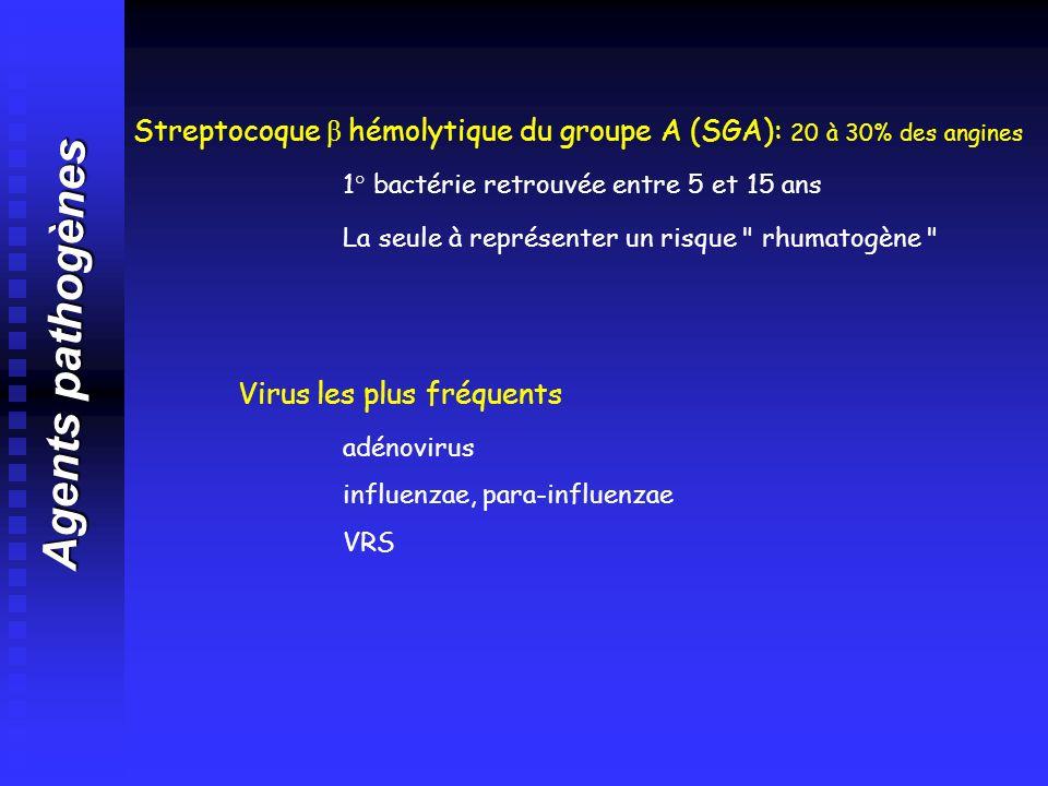 Agents pathogènes Streptocoque β hémolytique du groupe A (SGA): 20 à 30% des angines 1° bactérie retrouvée entre 5 et 15 ans La seule à représenter un