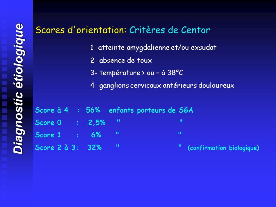 Diagnostic étiologique Scores d'orientation: Critères de Centor 1- atteinte amygdalienne et/ou exsudat 2- absence de toux 3- température > ou = à 38°C