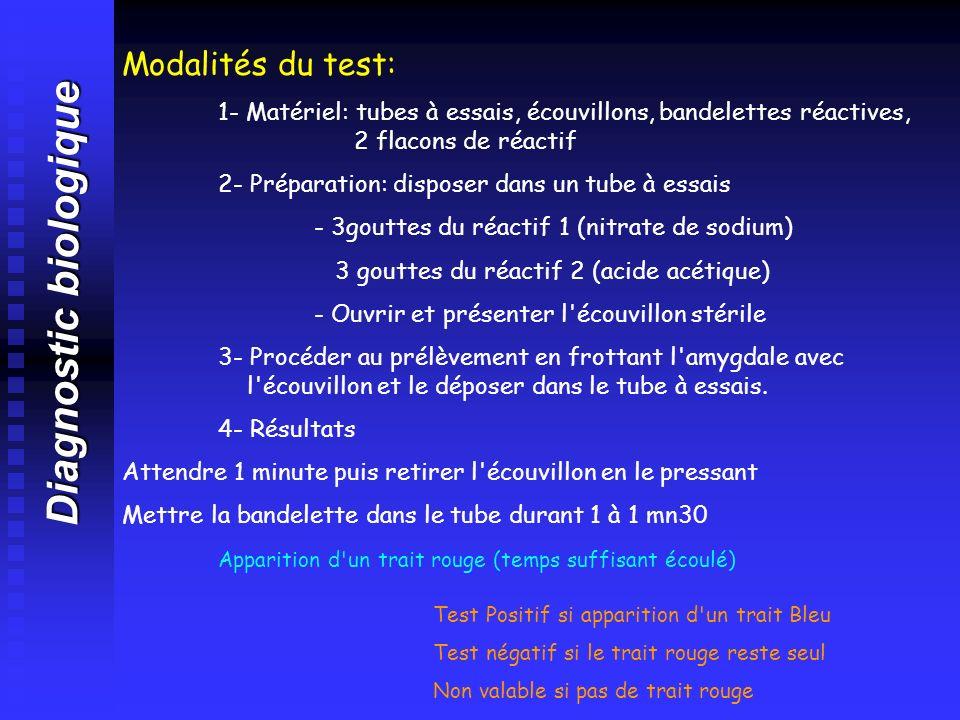 Diagnostic biologique Modalités du test: 1- Matériel: tubes à essais, écouvillons, bandelettes réactives, 2 flacons de réactif 2- Préparation: dispose
