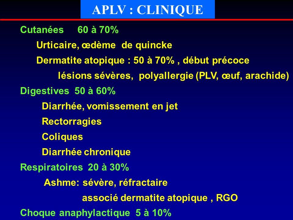 APLV : CLINIQUE Cutanées 60 à 70% Urticaire, œdème de quincke Dermatite atopique : 50 à 70%, début précoce lésions sévères, polyallergie (PLV, œuf, ar