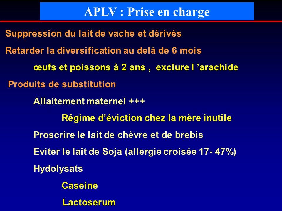APLV : Prise en charge Suppression du lait de vache et dérivés Retarder la diversification au delà de 6 mois œufs et poissons à 2 ans, exclure l arach