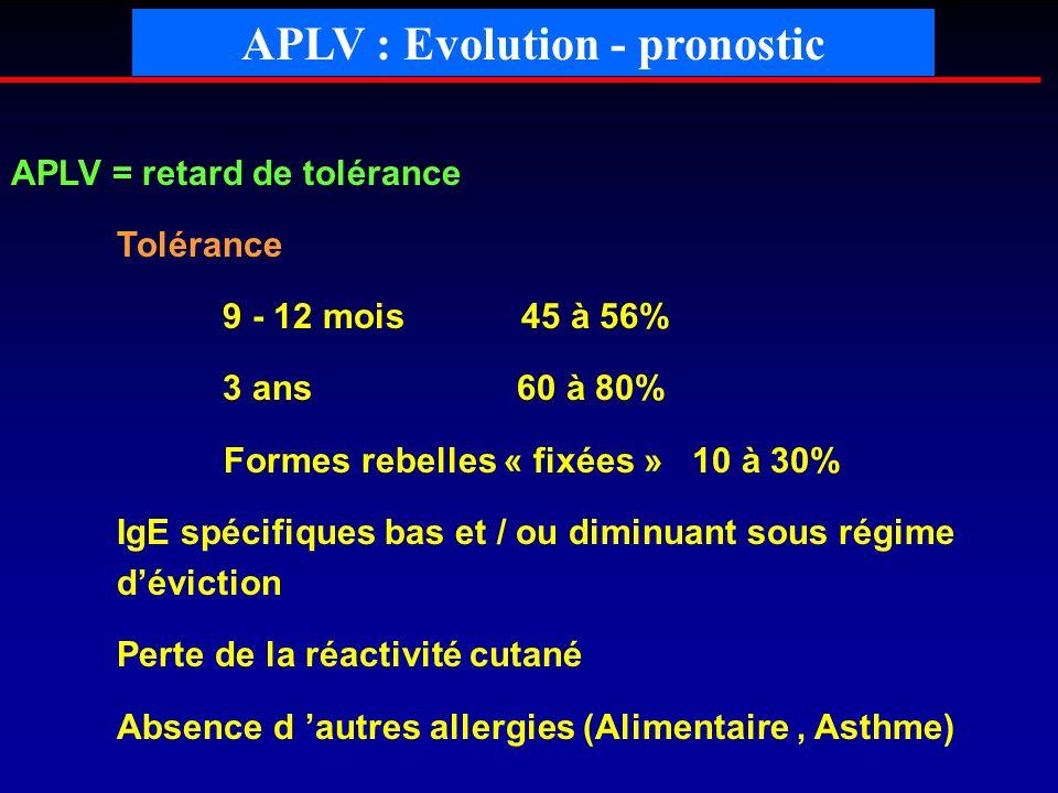 APLV : Evolution - pronostic APLV = retard de tolérance Tolérance 9 - 12 mois 45 à 56% 3 ans 60 à 80% Formes rebelles « fixées » 10 à 30% IgE spécifiq