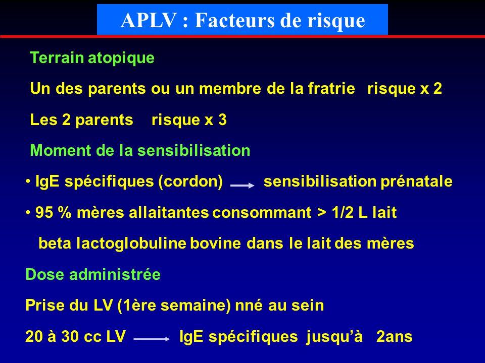 APLV : Facteurs de risque Terrain atopique Un des parents ou un membre de la fratrie risque x 2 Les 2 parents risque x 3 Moment de la sensibilisation