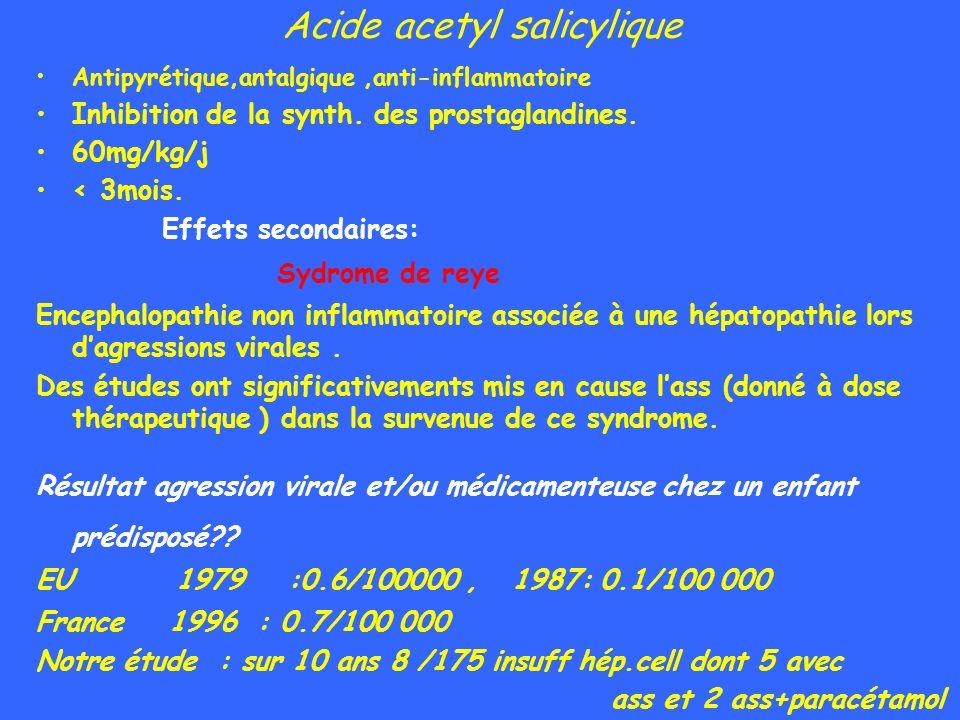 Acide acetyl salicylique Antipyrétique,antalgique,anti-inflammatoire Inhibition de la synth. des prostaglandines. 60mg/kg/j < 3mois. Effets secondaire