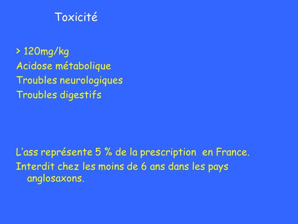 Toxicité > 120mg/kg Acidose métabolique Troubles neurologiques Troubles digestifs Lass représente 5 % de la prescription en France. Interdit chez les