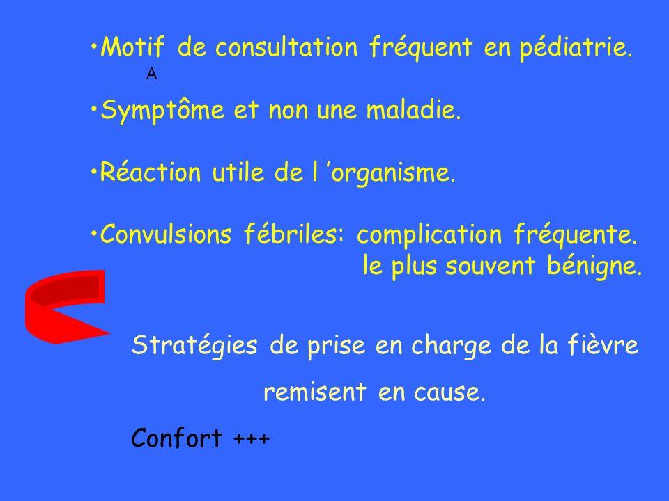 A Stratégies de prise en charge de la fièvre remisent en cause. Confort +++ Motif de consultation fréquent en pédiatrie. Symptôme et non une maladie.