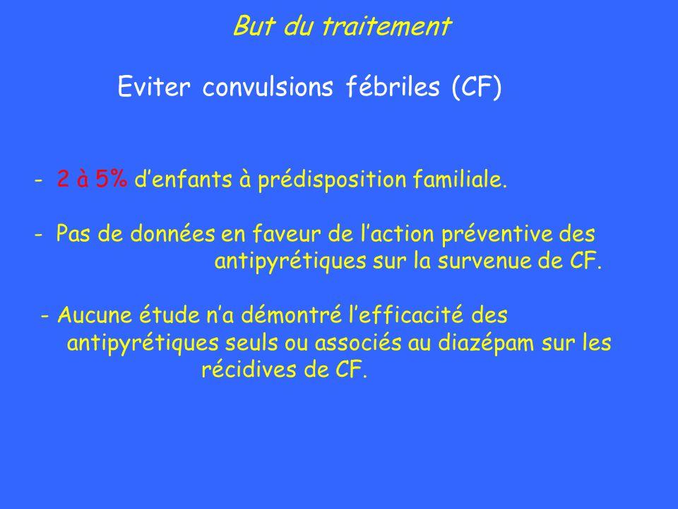 But du traitement Eviter convulsions fébriles (CF) - 2 à 5% denfants à prédisposition familiale. - Pas de données en faveur de laction préventive des
