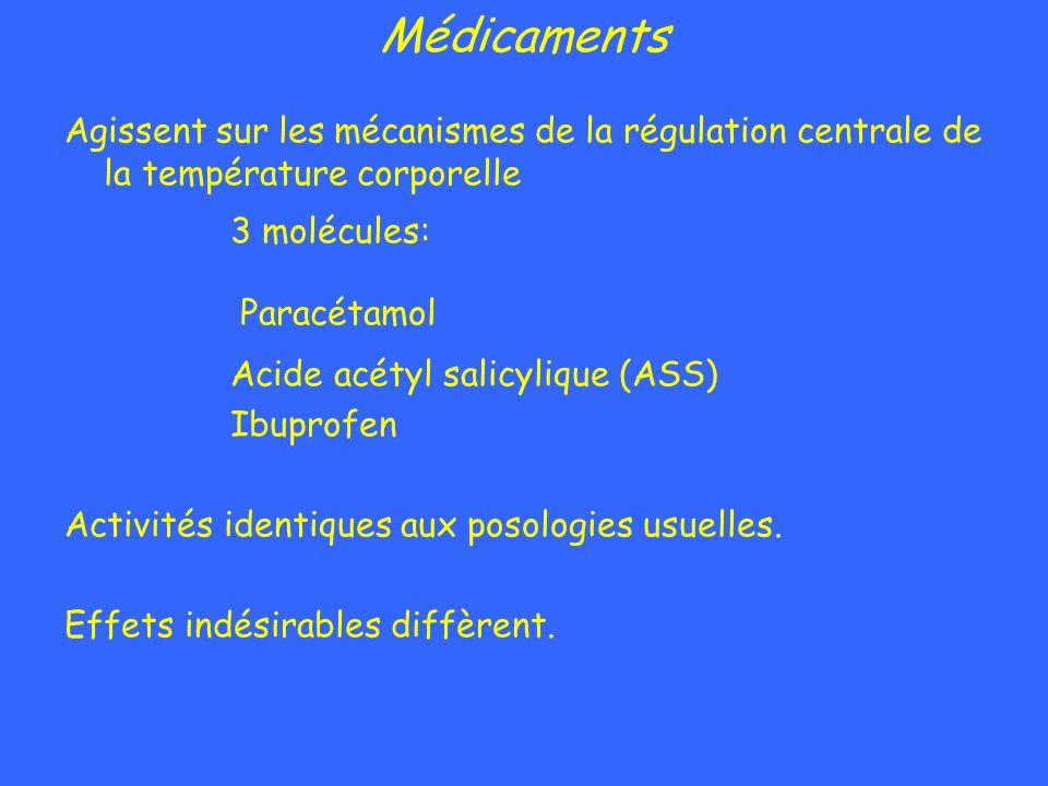 Médicaments Agissent sur les mécanismes de la régulation centrale de la température corporelle 3 molécules: Paracétamol Acide acétyl salicylique (ASS)