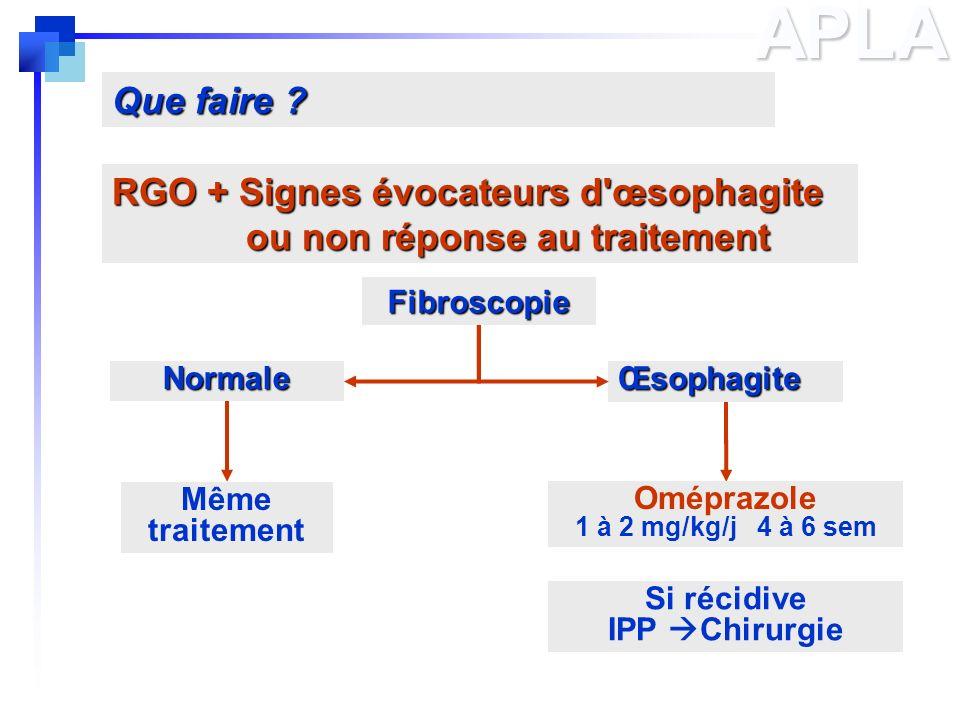 APLA RGO + Signes évocateurs d'œsophagite ou non réponse au traitement ou non réponse au traitement Que faire ? Œsophagite Normale Même traitement Omé