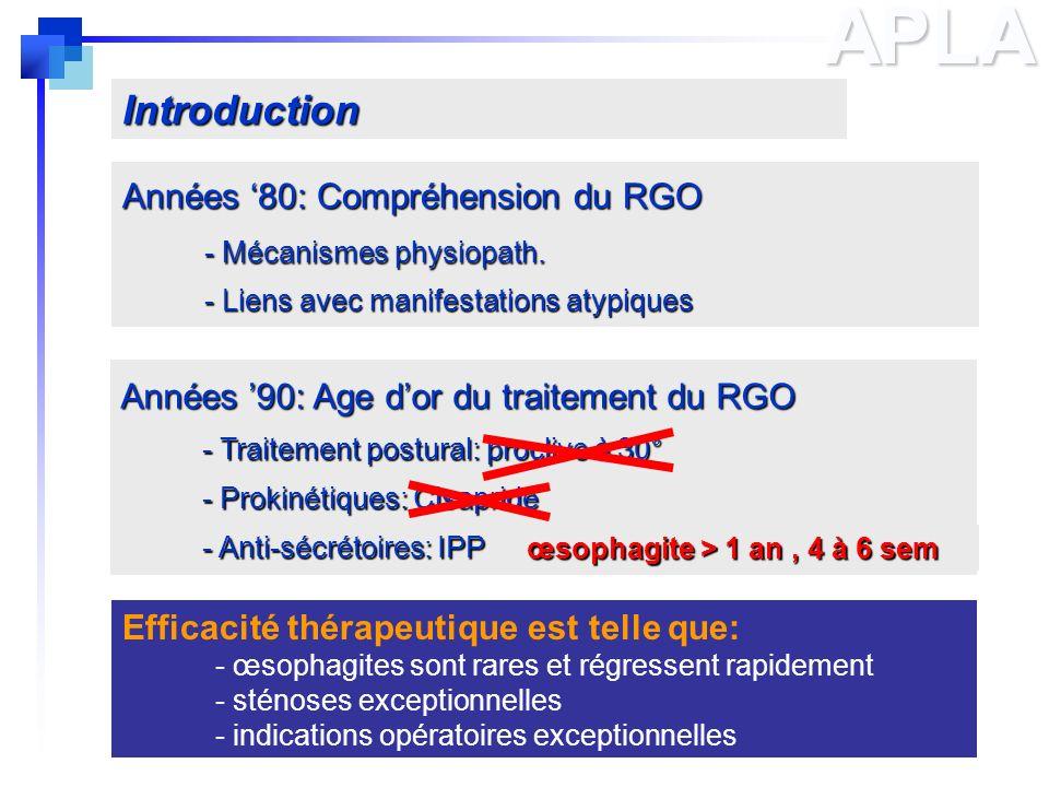 APLA Années 80: Compréhension du RGO - Mécanismes physiopath. - Liens avec manifestations atypiques Années 90: Age dor du traitement du RGO - Traiteme