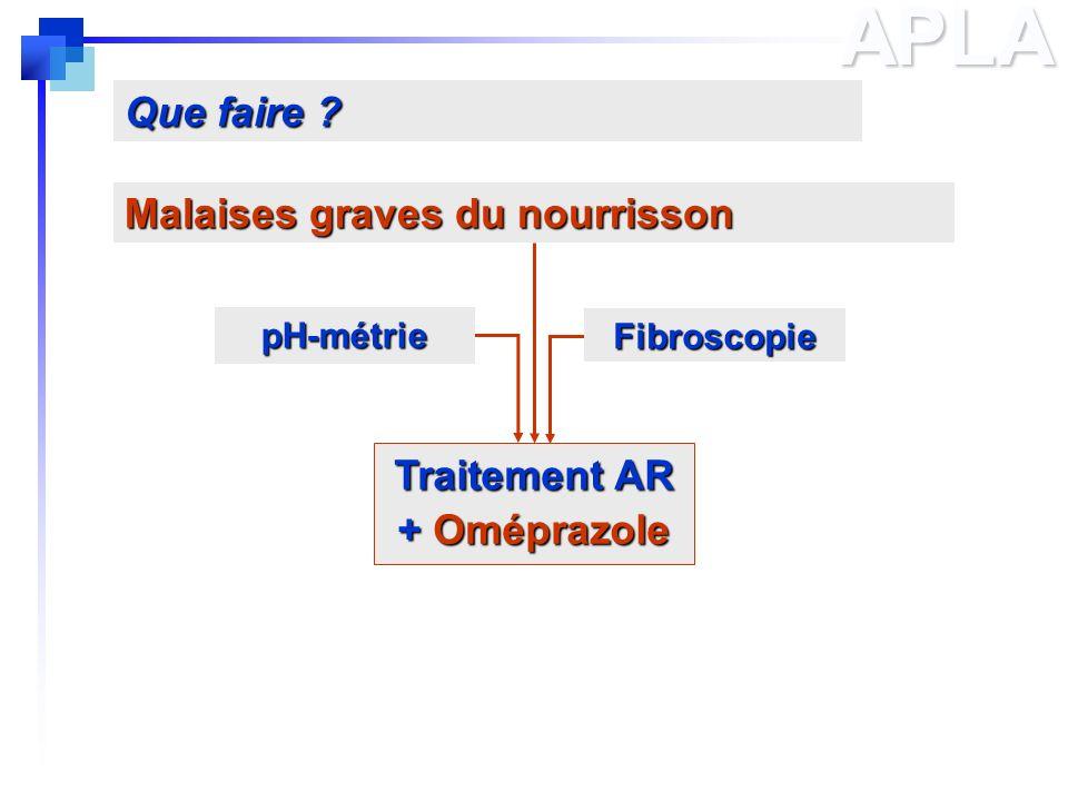APLA Malaises graves du nourrisson Que faire ? Traitement AR + Oméprazole Fibroscopie pH-métrie