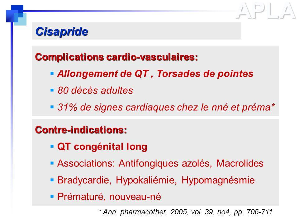 APLACisapride Complications cardio-vasculaires: Allongement de QT, Torsades de pointes 80 décès adultes 31% de signes cardiaques chez le nné et préma*