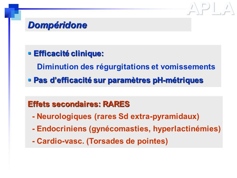 APLA Efficacité clinique: Efficacité clinique: Diminution des régurgitations et vomissements Pas defficacité sur paramètres pH-métriques Pas defficaci