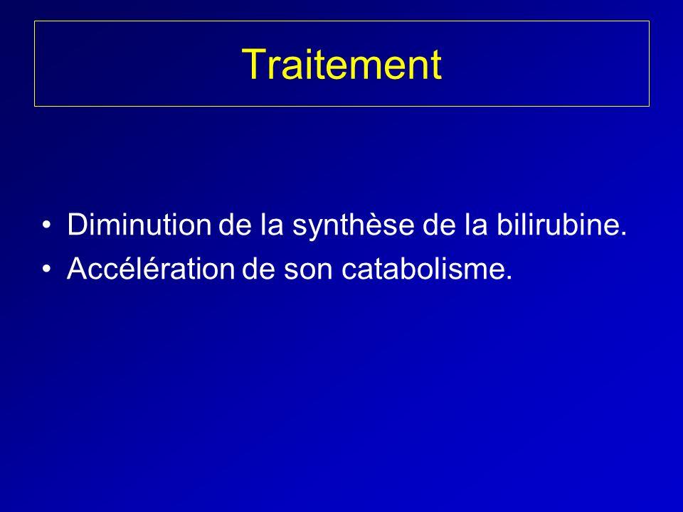 Traitement Diminution de la synthèse de la bilirubine. Accélération de son catabolisme.