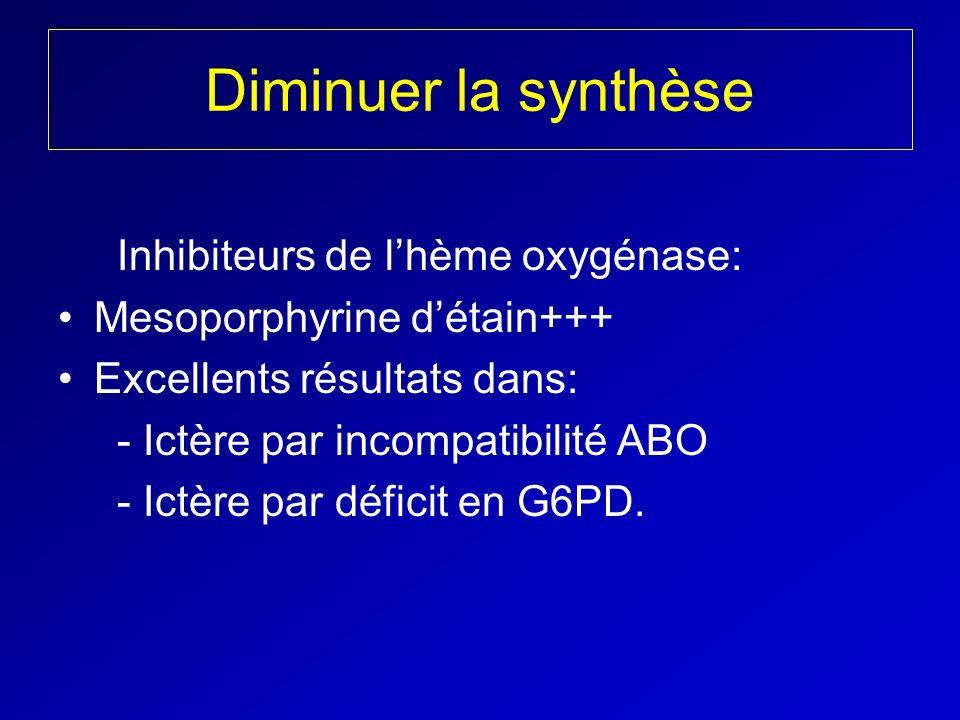 Diminuer la synthèse Inhibiteurs de lhème oxygénase: Mesoporphyrine détain+++ Excellents résultats dans: - Ictère par incompatibilité ABO - Ictère par