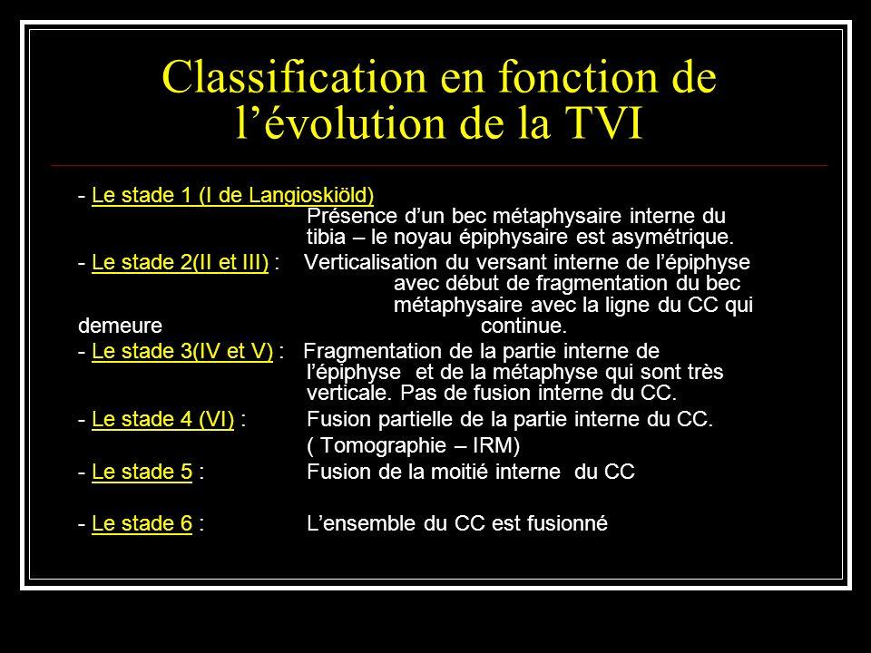 Classification en fonction de lévolution de la TVI - Le stade 1 (I de Langioskiöld) Présence dun bec métaphysaire interne du tibia – le noyau épiphysa