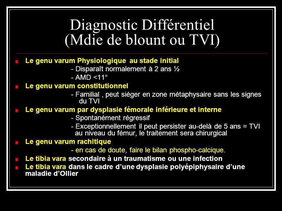 Diagnostic Différentiel (Mdie de blount ou TVI) Le genu varum Physiologique au stade initial - Disparaît normalement à 2 ans ½ - AMD <11° Le genu varu