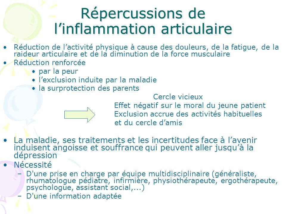 Répercussions de linflammation articulaire Réduction de lactivité physique à cause des douleurs, de la fatigue, de la raideur articulaire et de la dim