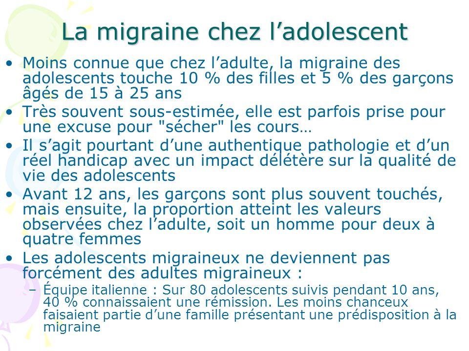 La migraine chez ladolescent Moins connue que chez ladulte, la migraine des adolescents touche 10 % des filles et 5 % des garçons âgés de 15 à 25 ans
