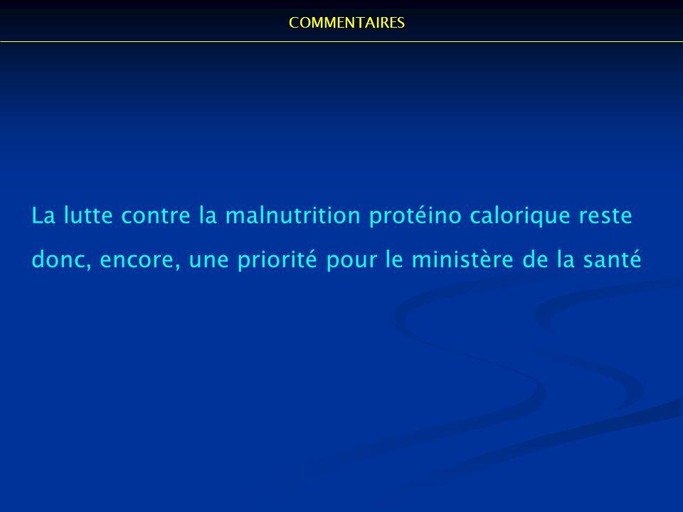 La lutte contre la malnutrition protéino calorique reste donc, encore, une priorité pour le ministère de la santé COMMENTAIRES