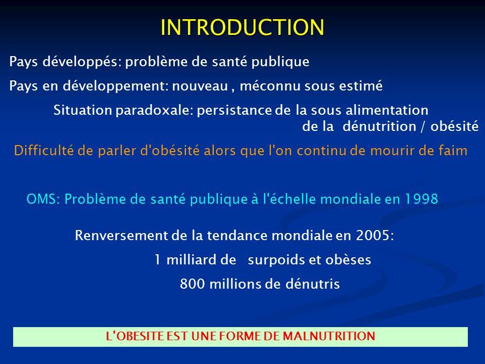 INTRODUCTION Pays développés: problème de santé publique Pays en développement: nouveau, méconnu sous estimé Situation paradoxale: persistance de la s