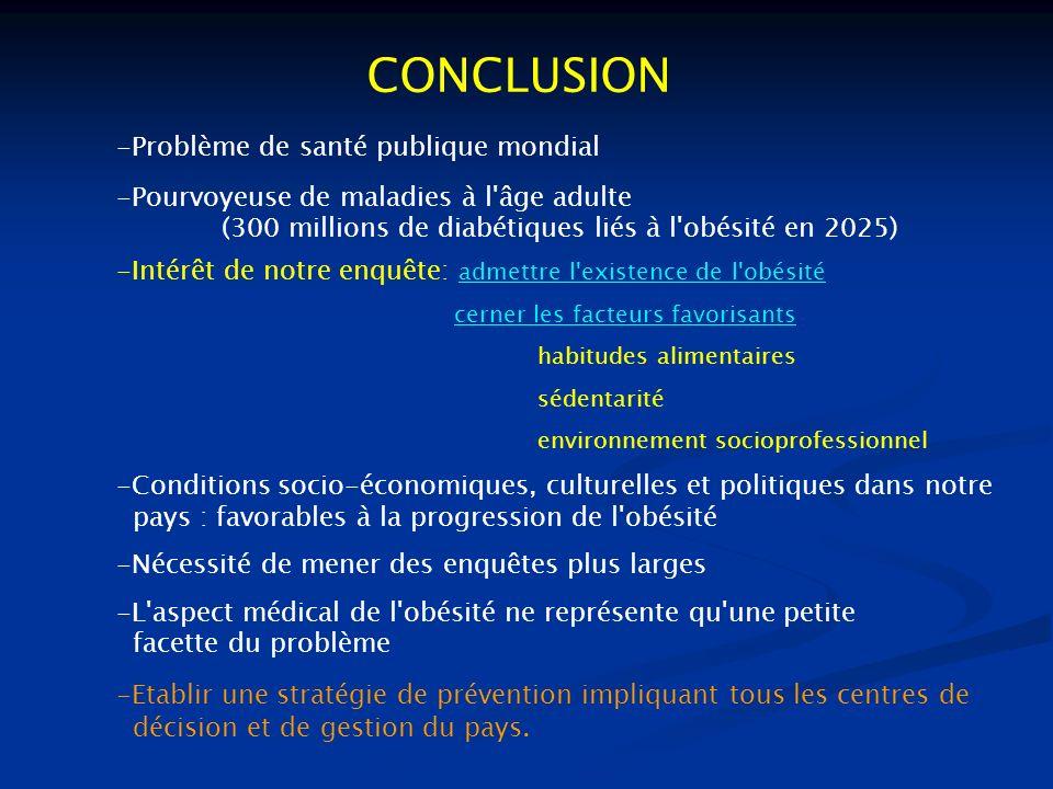 CONCLUSION -Problème de santé publique mondial -Pourvoyeuse de maladies à l'âge adulte (300 millions de diabétiques liés à l'obésité en 2025) -Intérêt