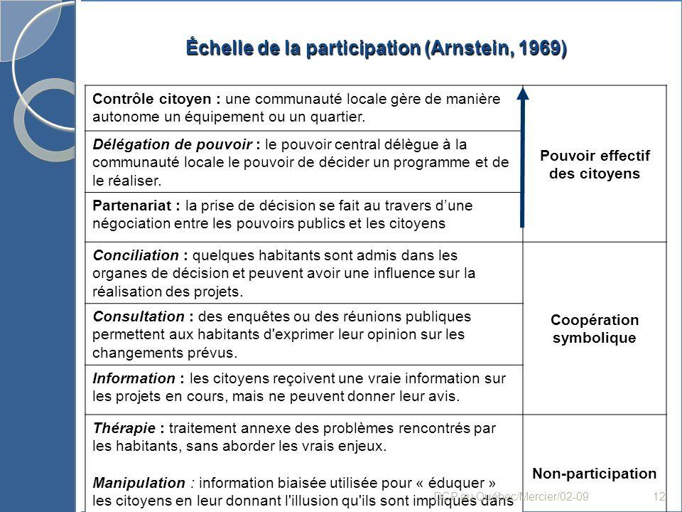 Échelle de la participation (Arnstein, 1969) Contrôle citoyen : une communauté locale gère de manière autonome un équipement ou un quartier. Pouvoir e