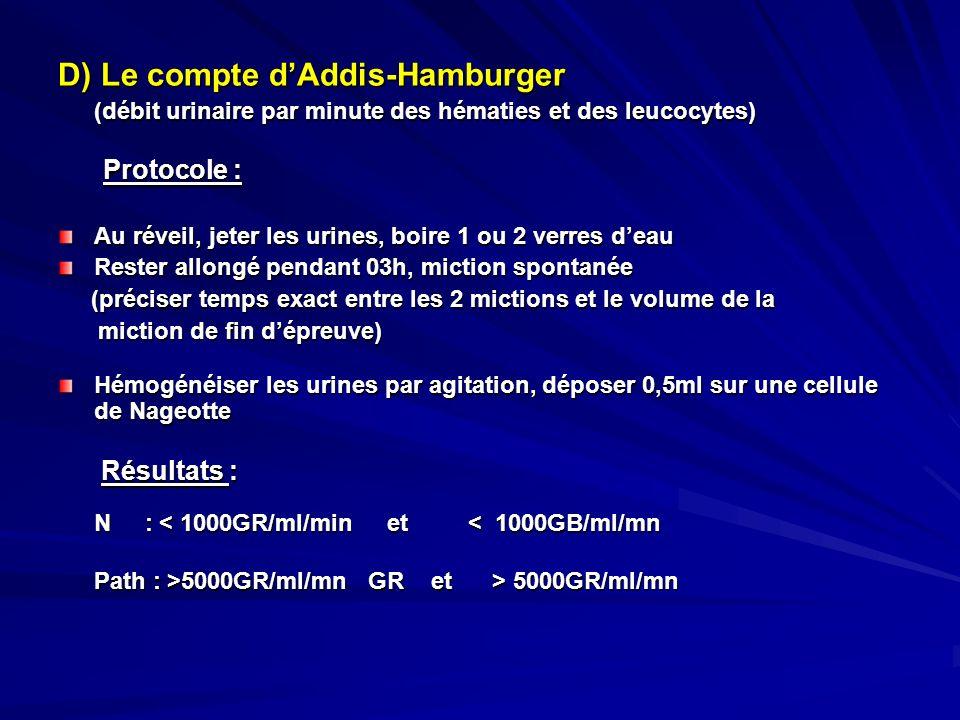 D) Le compte dAddis-Hamburger (débit urinaire par minute des hématies et des leucocytes) (débit urinaire par minute des hématies et des leucocytes) Pr