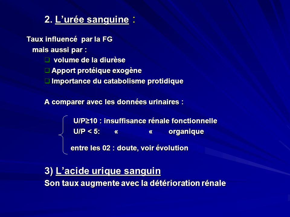 2. Lurée sanguine : Taux influencé par la FG mais aussi par : mais aussi par : volume de la diurèse volume de la diurèse Apport protéique exogène Appo