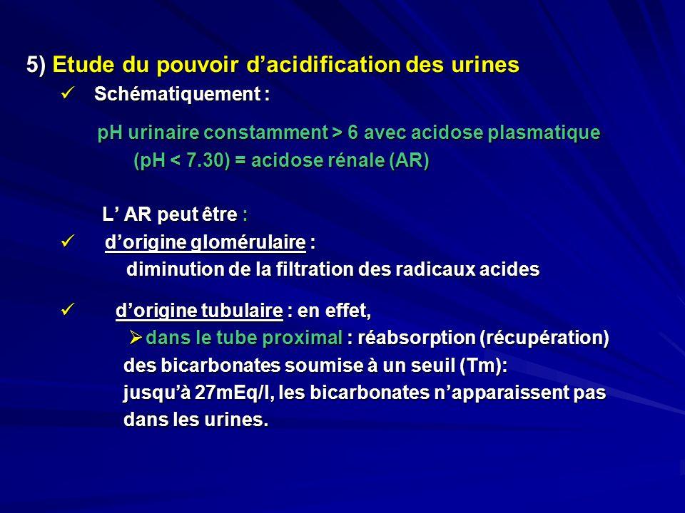 5) Etude du pouvoir dacidification des urines Schématiquement : Schématiquement : pH urinaire constamment > 6 avec acidose plasmatique pH urinaire con