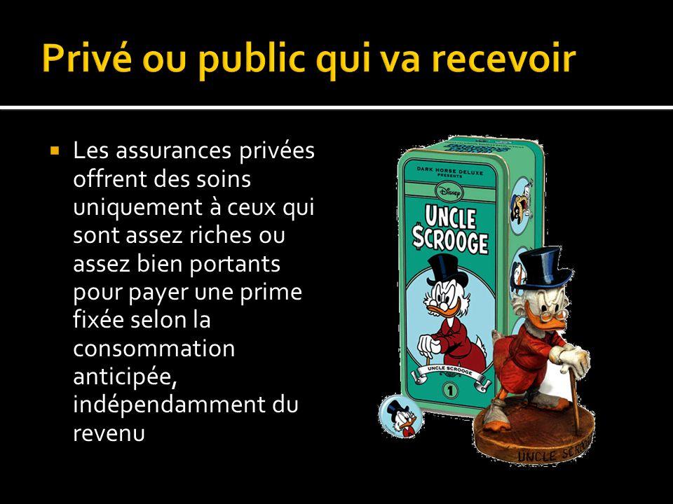 Les assurances privées offrent des soins uniquement à ceux qui sont assez riches ou assez bien portants pour payer une prime fixée selon la consommati