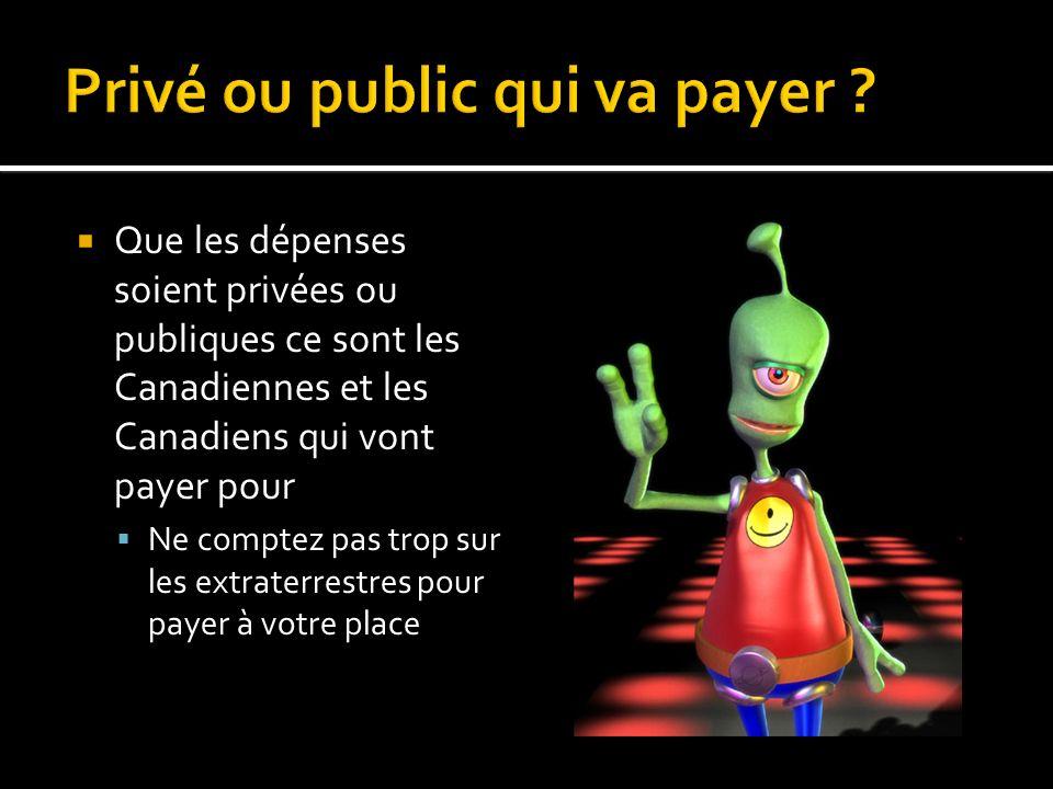 Que les dépenses soient privées ou publiques ce sont les Canadiennes et les Canadiens qui vont payer pour Ne comptez pas trop sur les extraterrestres