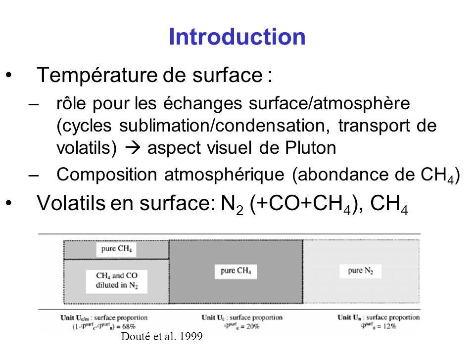 Mesures « indirectes » A partir de la pression atmosphérique sur Pluton supposée refléter un équilibre avec la surface –P(N 2 ) > 3 µbar T(N 2 ) > 35 K, probablement uniforme –q(CH 4 ) ~ 1 % T(CH 4 ) > 42 K, probablement non uniforme A partir des signatures spectrales des glaces dans lIR proche –Pluton: T(N 2 ) = 40+/- 2 K (Tryka et al.