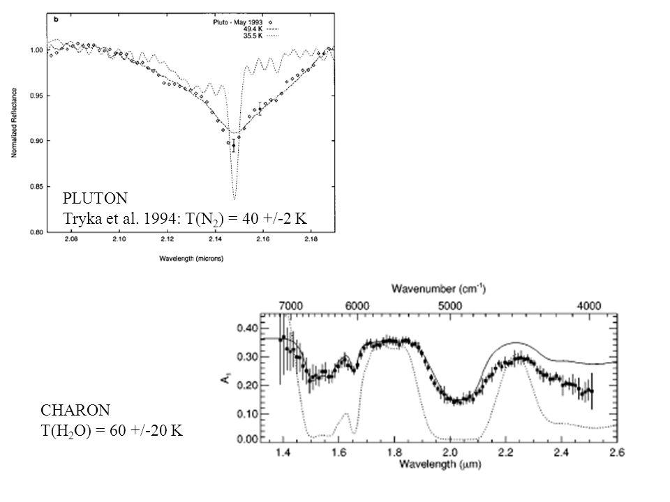 PLUTON Tryka et al. 1994: T(N 2 ) = 40 +/-2 K CHARON T(H 2 O) = 60 +/-20 K