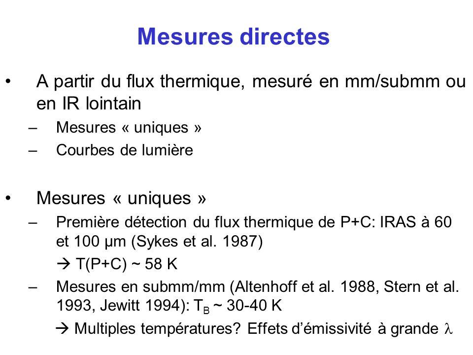 Mesures directes A partir du flux thermique, mesuré en mm/submm ou en IR lointain –Mesures « uniques » –Courbes de lumière Mesures « uniques » –Premiè