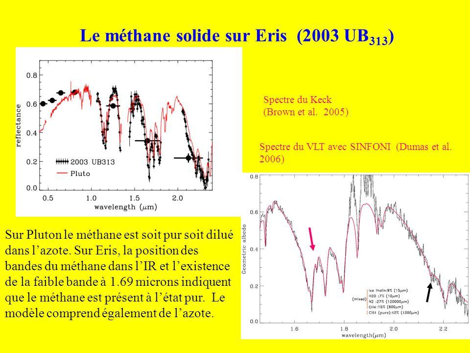 Le méthane solide sur Eris (2003 UB 313 ) Spectre du Keck (Brown et al. 2005) Spectre du VLT avec SINFONI (Dumas et al. 2006) Sur Pluton le méthane es