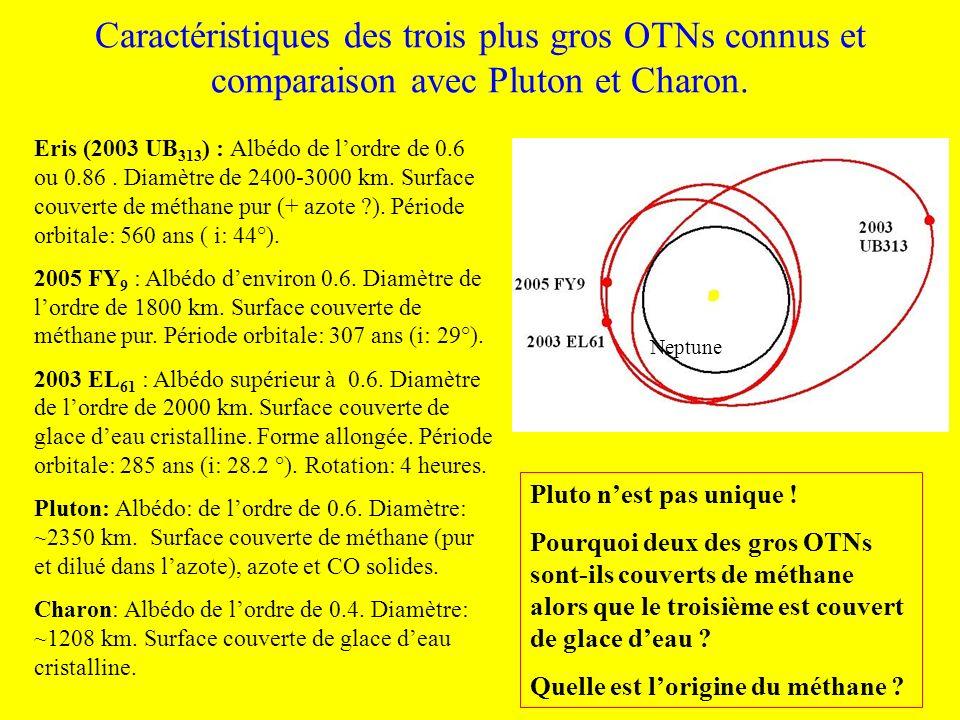 Caractéristiques des trois plus gros OTNs connus et comparaison avec Pluton et Charon. Pluto Eris (2003 UB 313 ) : Albédo de lordre de 0.6 ou 0.86. Di