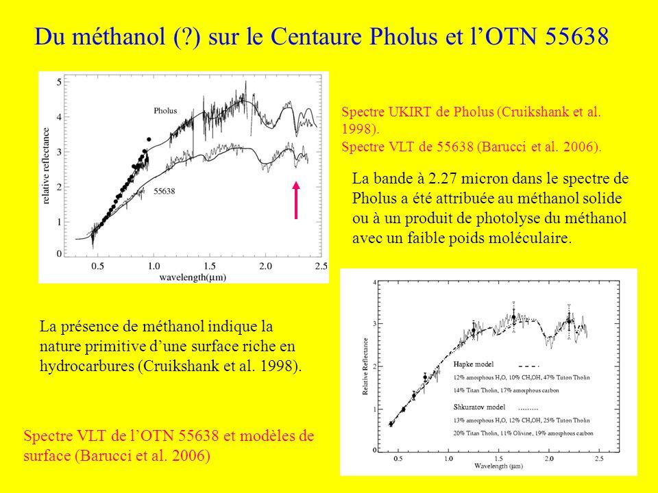 Du méthanol (?) sur le Centaure Pholus et lOTN 55638 Spectre UKIRT de Pholus (Cruikshank et al. 1998). Spectre VLT de 55638 (Barucci et al. 2006). Spe