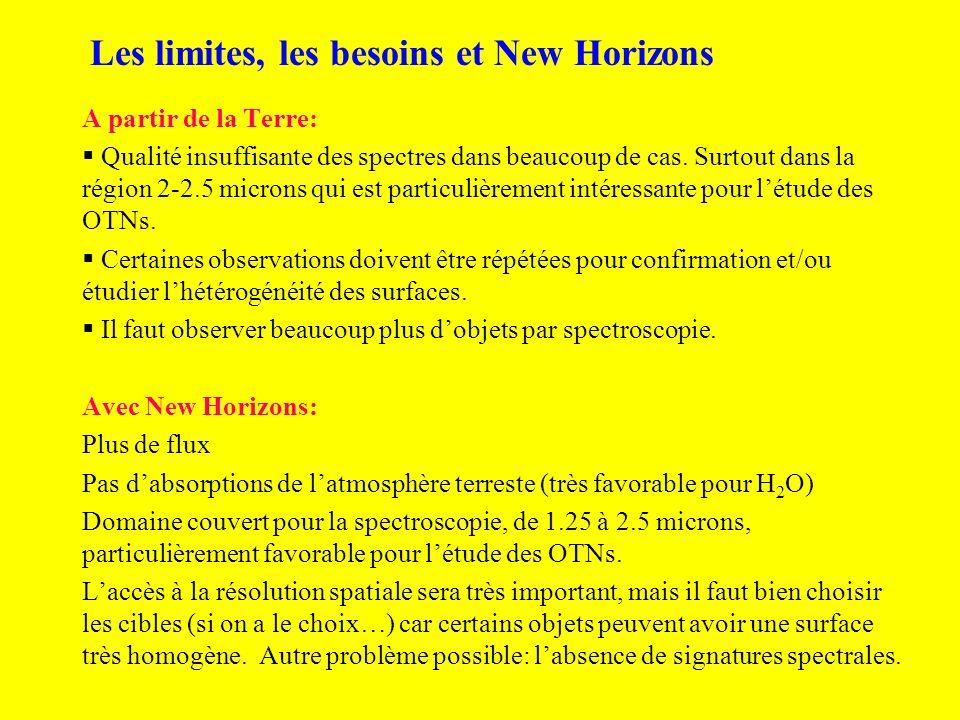 A partir de la Terre: Qualité insuffisante des spectres dans beaucoup de cas. Surtout dans la région 2-2.5 microns qui est particulièrement intéressan