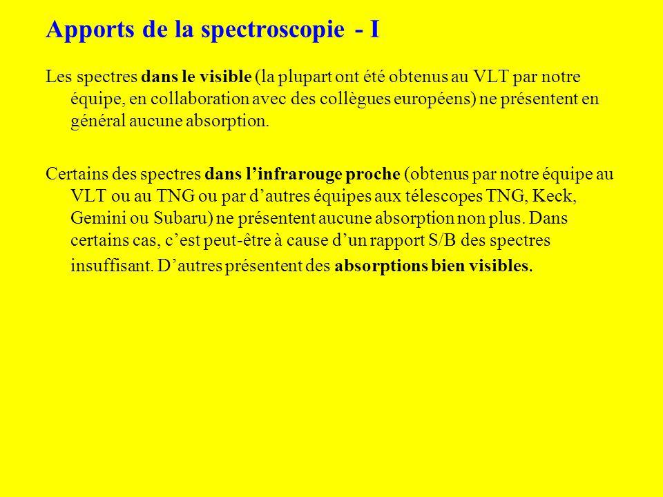 Apports de la spectroscopie - I Les spectres dans le visible (la plupart ont été obtenus au VLT par notre équipe, en collaboration avec des collègues