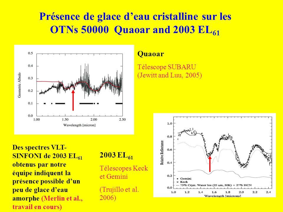Le méthane solide Le méthane solide, présent sur Pluton, a été détecté récemment à la surface de deux OTNs: 2005 FY 9 (voir ci-dessous) et Eris (voir diapo suivante) qui sont très gros (et exceptionnellement brillants) et est peut-être également présent à la surface de Sedna (le plus distant des OTNs connus).